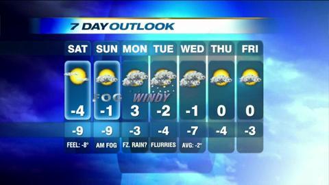 Morning Weather Webcast: Feb  9, 2013