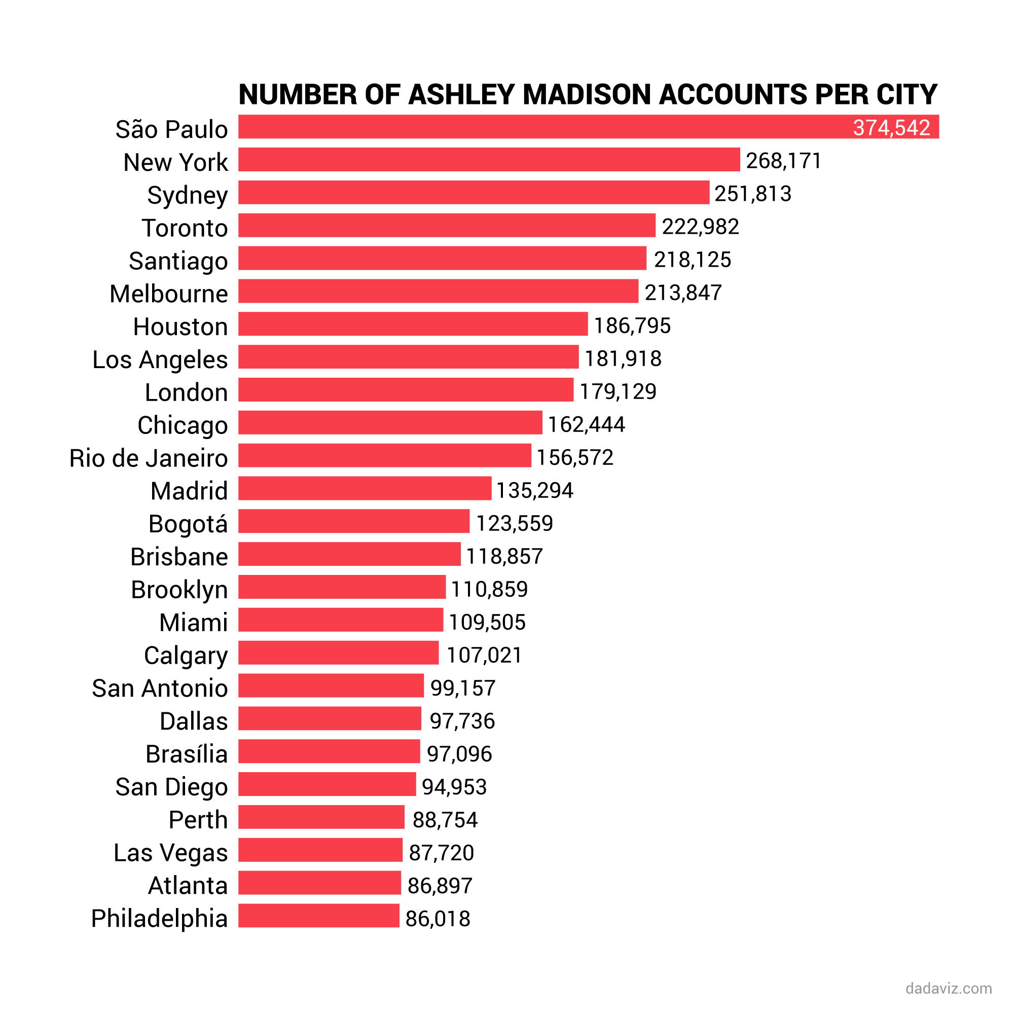 toronto has fourth-highest number of ashley madison clients in the
