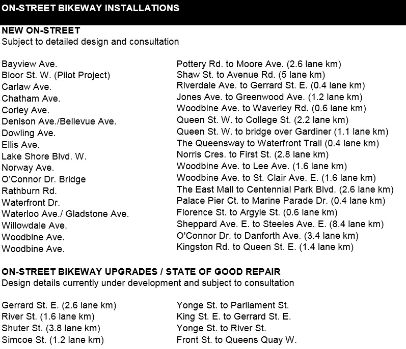 A list of proposed bike lanes that the Public Works Committee will study on Sept. 22, 2015. CITY OF TORONTO.
