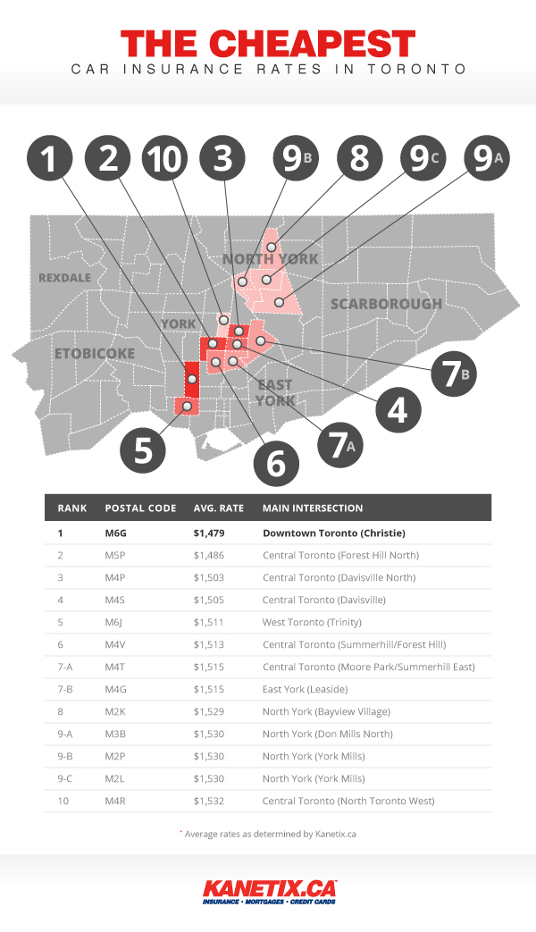 Top 10 least expensive neighbourhoods for car insurance in Toronto. Infographic via kanetix.ca.