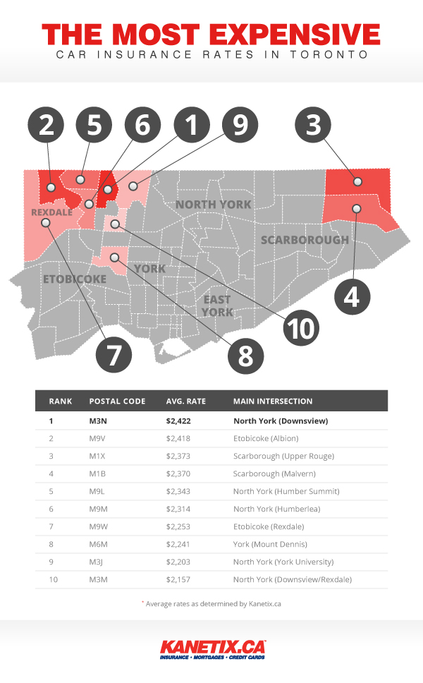 Top 10 most expensive neighbourhoods for car insurance in Toronto. Infographic via kanetix.ca.