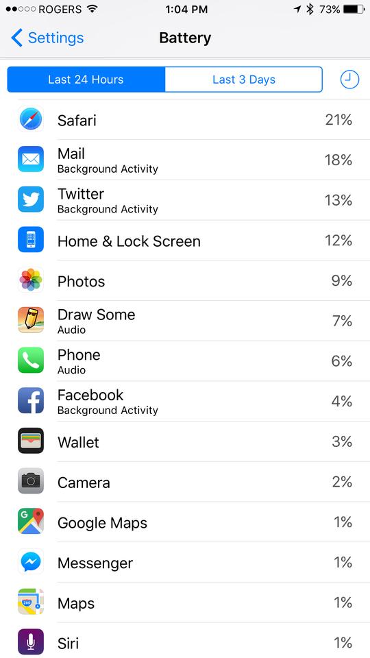 iPhone battery Mike Yawney/CityNews