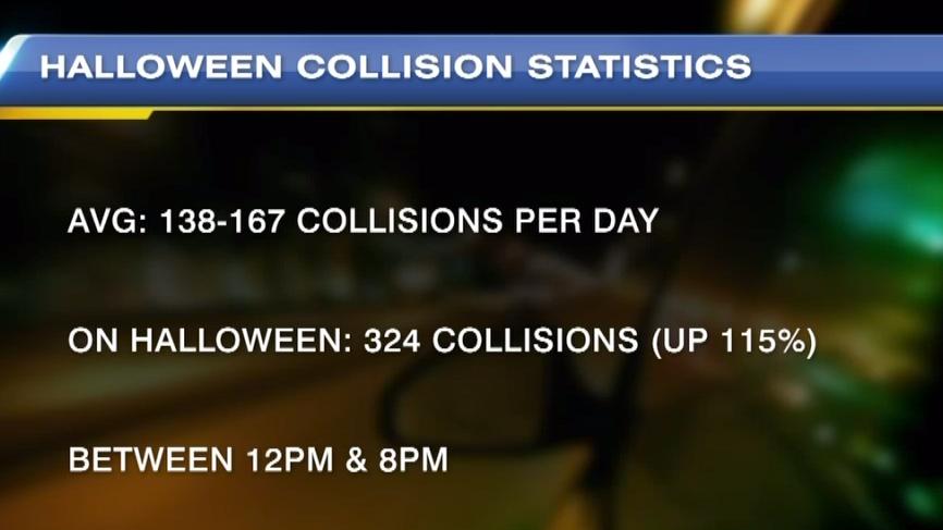 Halloween collision statistics from Toronto police.