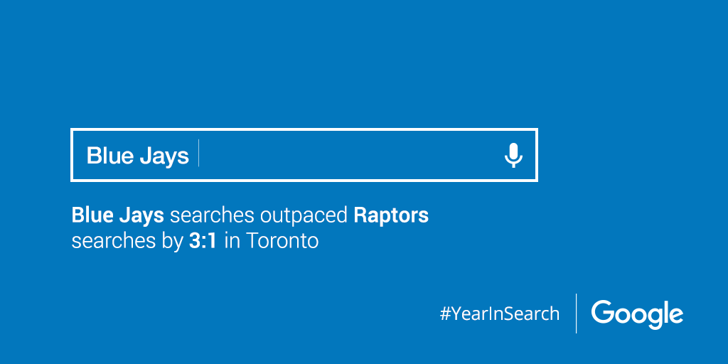 The Toronto Blue Jays were the No. 1 search term in Canada in 2015. GOOGLE.
