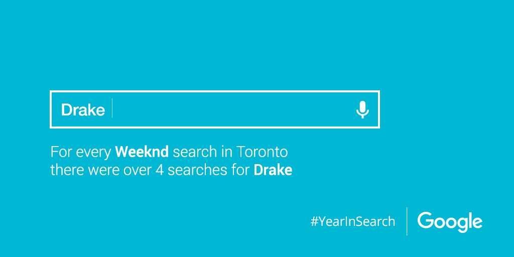 Drake was one of the most-googled subjects in Toronto. GOOGLE.
