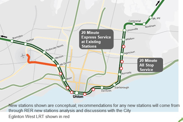 Option B, one of four transit plans Metrolinx is considering to integrate RER and SmartTrack systems. Image credit: Metrolinx.