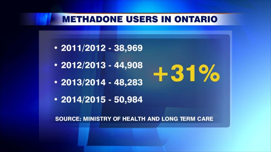 methadone 02