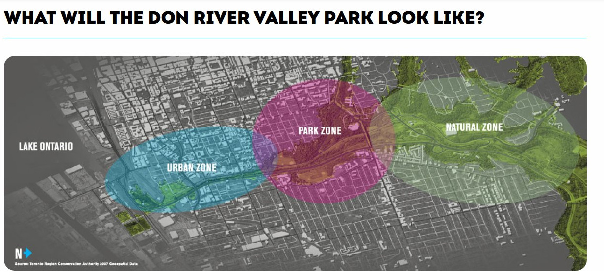 A map of the proposed 'super park' in the Don Valley. DONRIVERVALLEYPARK.CA
