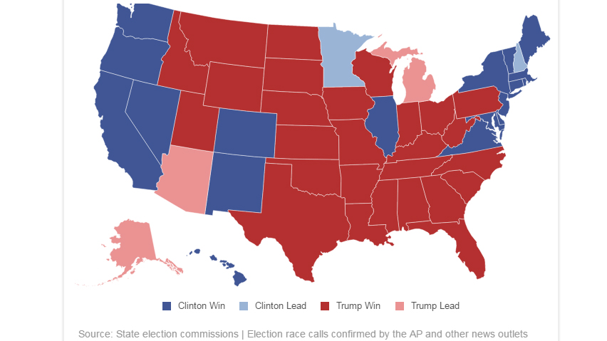 U.S. election 2016: Live results and Google trends