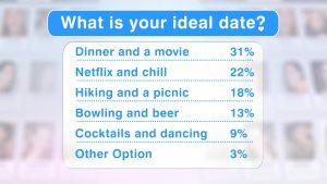 Survey Result 15