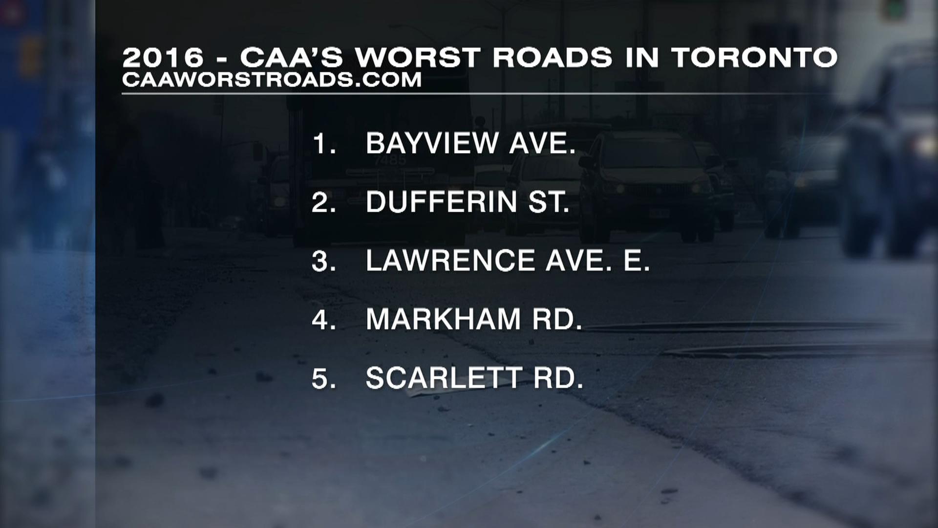 Worst Roads Campaign Not Just About Potholes