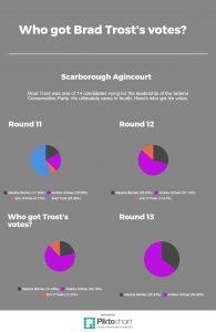 scarborough-agincourt