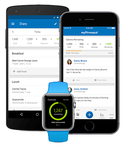 Under Armour: MyFitnessPal data breach affects 150M users