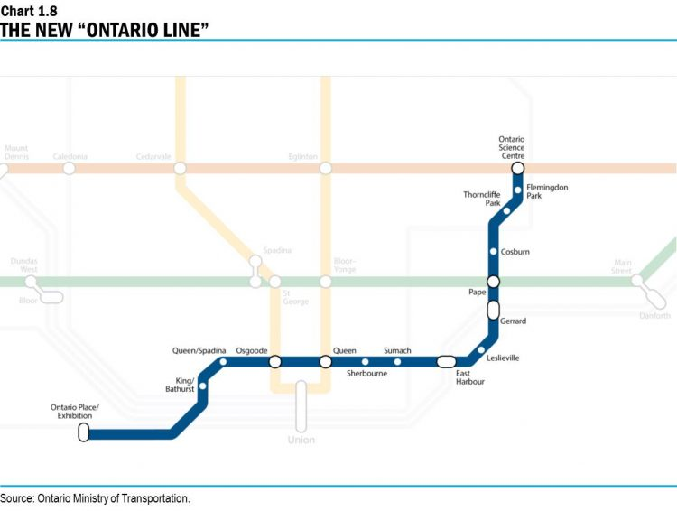 Toronto Subway Map.New Ontario Line To Include More Stops In Downtown Core