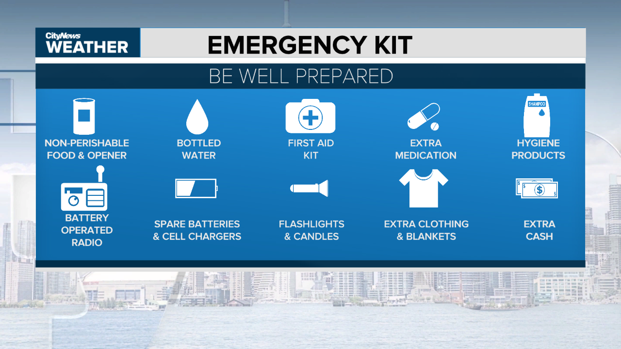 These are basic items that should be in an emergency kit for extreme weather events.