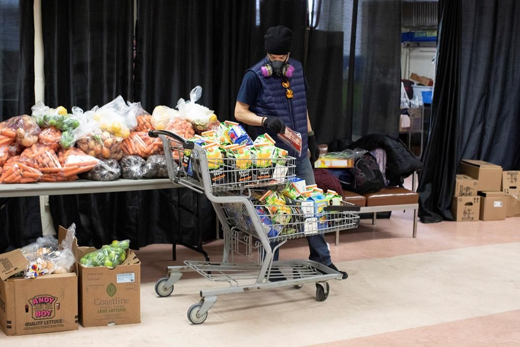 Food Banks Non Profits Ask For A Helping Hand As Covid 19 Cuts Into Operations Citynews Toronto